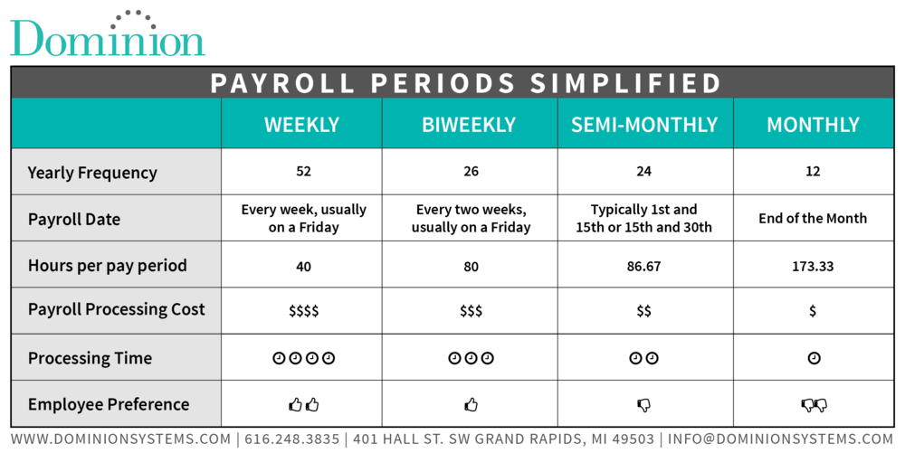 Payroll Periods Chart.png