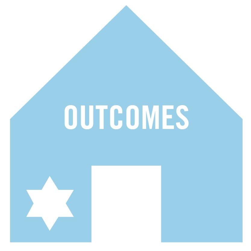 /outcomes