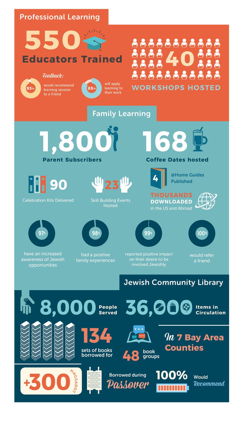 infographic_rgb-2.jpg