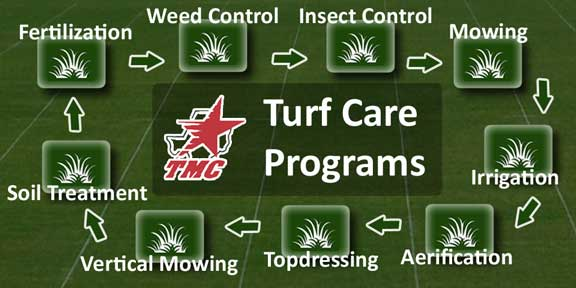 Texas Multi Chem-Ltd. | TMC | Texas Sports Turf Contractor | TMC Turf Products | Turf Care Programs | Fertilizer - Weed Control - Insect Control - Mowing - Irrigation - Aerfication - Topdressing - Vertical Mowing - Soil Treatment