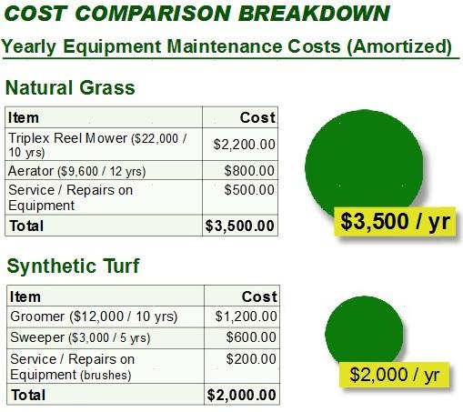 4 - yearly equipment maint costs.jpg