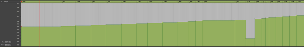 Tempo-Graph-All-Ends-Here-1500-geir-satre.jpg