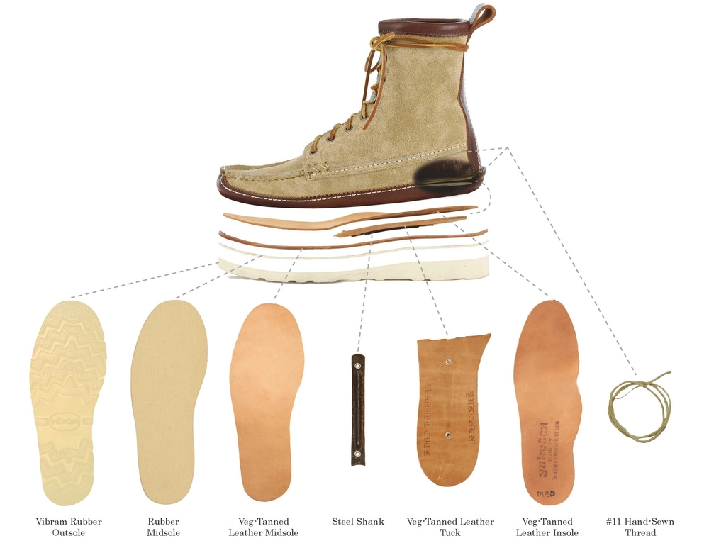 03405PM-Maine-Guide-DB-Boots_Page_4.jpg