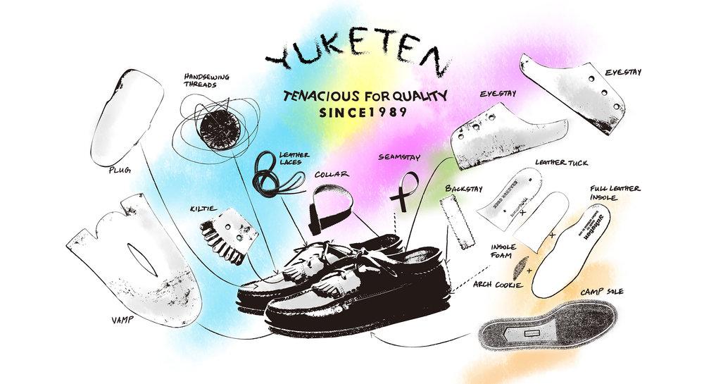 Blucher-w-Kiltie-Anatomy-19SS-Top.jpg