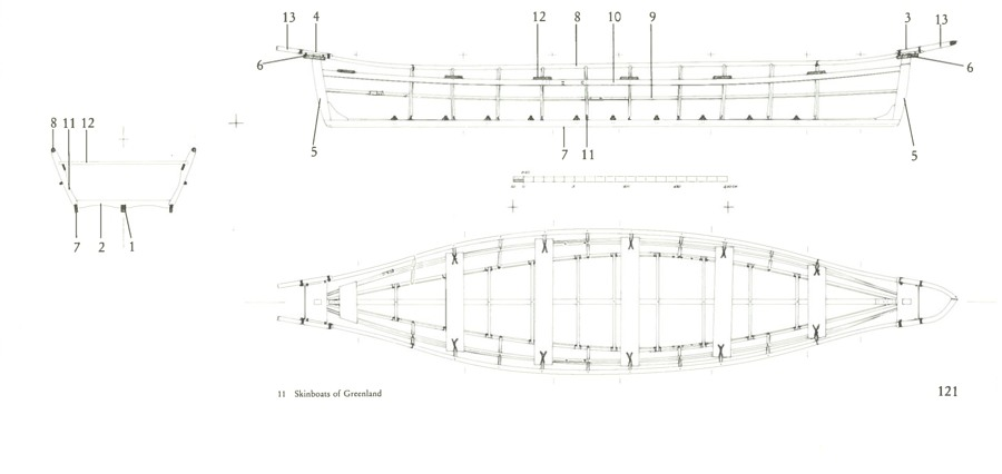 "Line plans from ""Skinboats of Greenland"" by H.C.Peterson showing an Umiak from West Greenland. This is serving as principal inspiration in the design of ours"