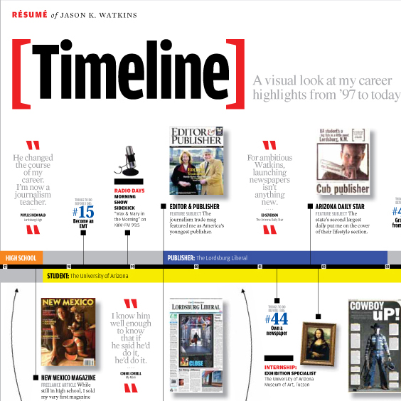 TimelineSquare.jpg
