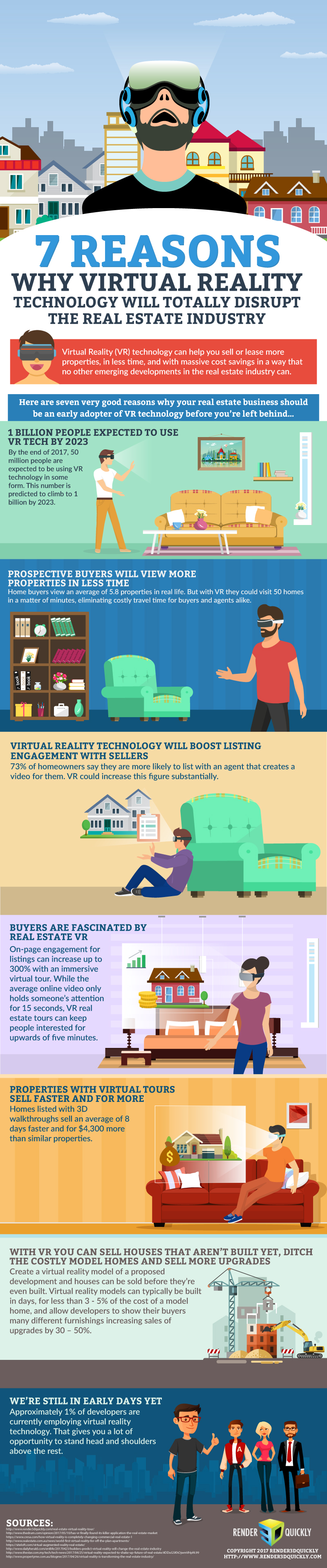 7 Reasons Why Virtual Reality Technology Will Totally Disrupt the Real Estate Industry' title='7 Reasons Why Virtual Reality Technology Will Totally Disrupt the Real Estate Industry - Render3DQuickly.com v2