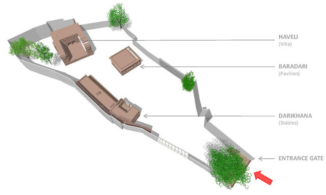Existing Site plan with three original heritage buildings.