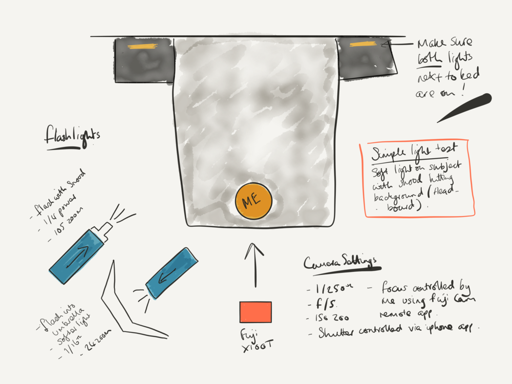 I've been using the iPad Pro and pencil to draw some of my lighting notes.