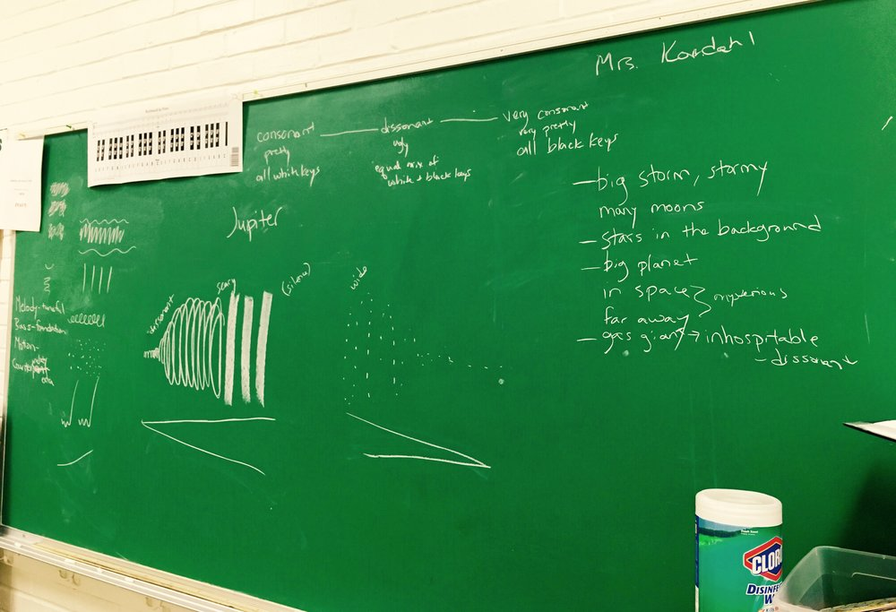 Holly's Composition Blueprint.JPG