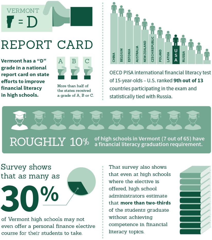 K-12_infoGraphic