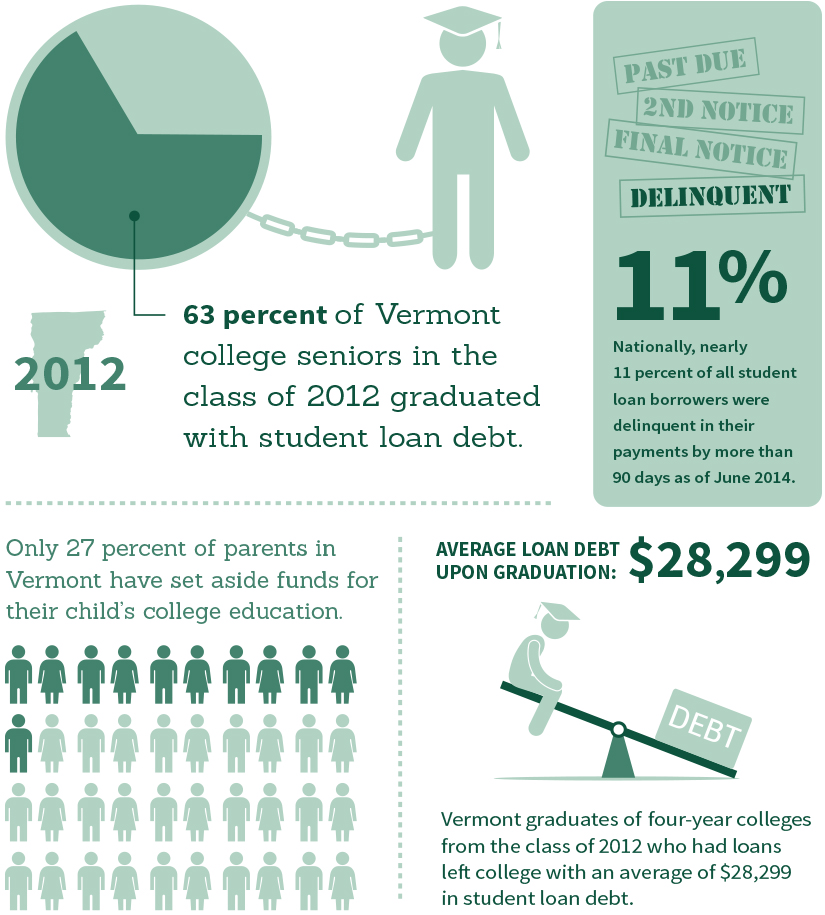 college_infoGraphic
