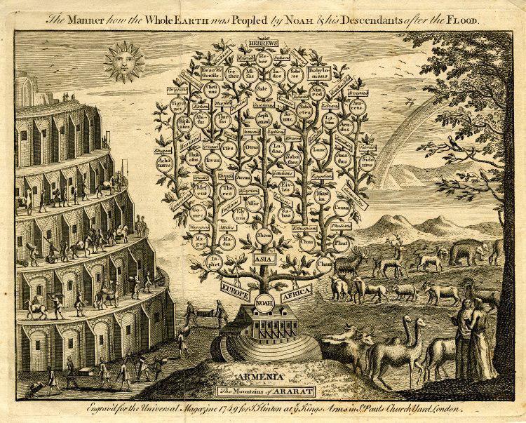 «Генеалогическое древо Ноя после Всемирного потопа». Карта Дж. Хильтона, 1749