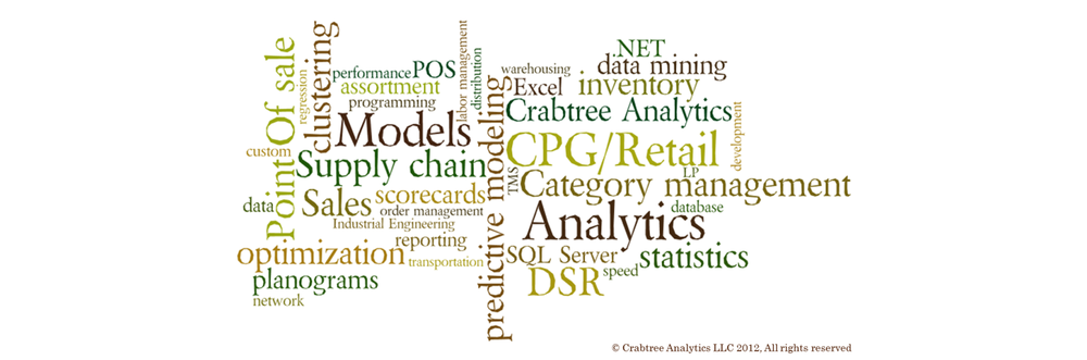WideCrabtreeAnalyticsWordle.png