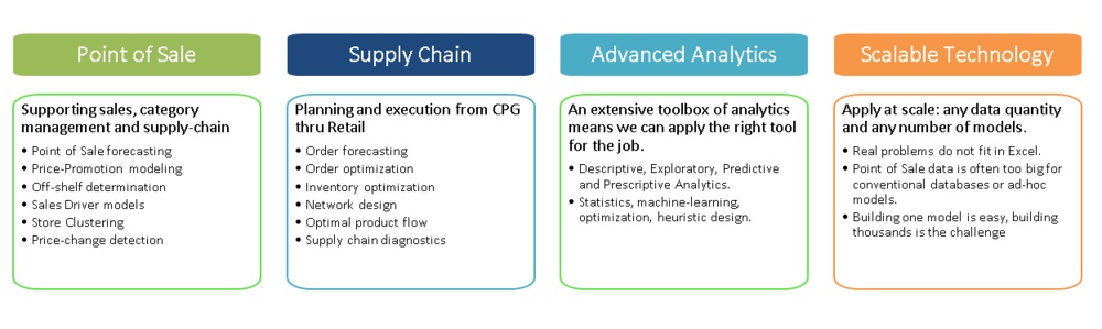 POS+SupplyChain+Analytics+Scale.PNG