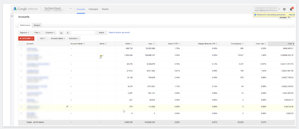 Over 1 million dollars in Google AdWords ad spend managed ^