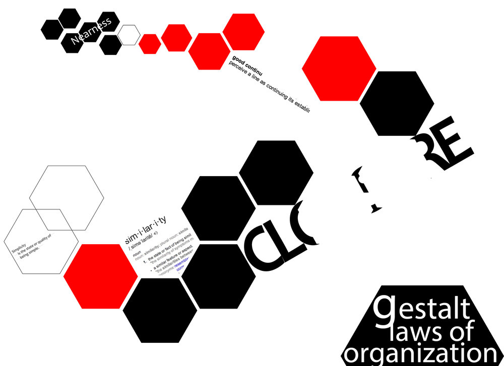 Gestalt Laws of Organization Poster