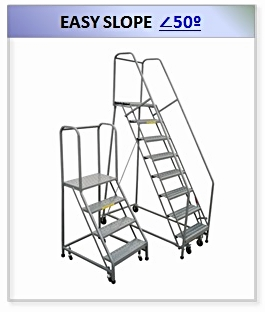 50 Degree Easy Slope Rolling Ladder