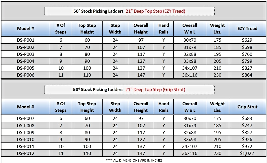 EGA 50 Degree Stock Picking Pricing Table.jpg