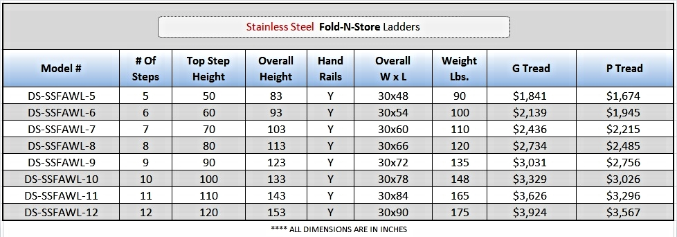 BM Stainless Steel Folding Ladder Pricing Table.jpg
