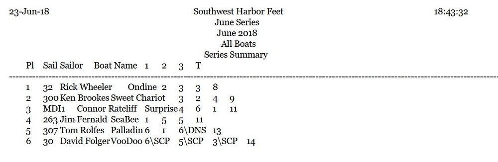 June23_Results.JPG