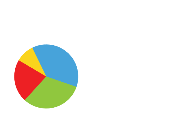 My Time Blocks