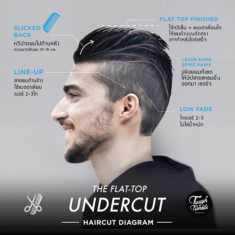 THE FLAT-TOP UNDERCUT