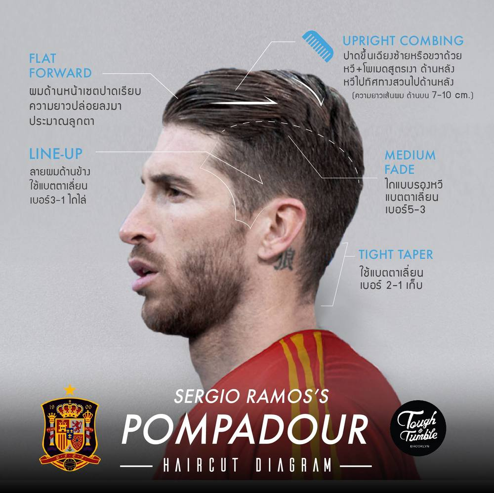 Sergio Ramos+Pompadour+Haircut Diagram