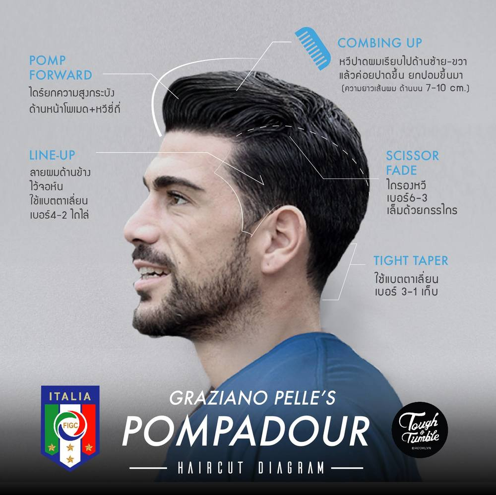 Graziano Pelle+Pompadour+Haircut Diagram