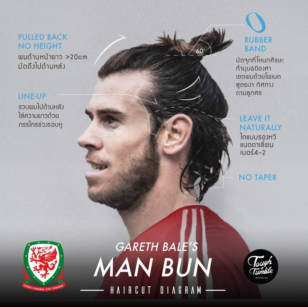 Gareth Bale+Man bun+Haircut Diagram