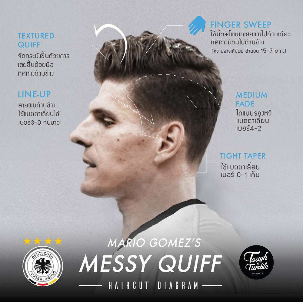 Mario Gomez+Messy Quiff+Haircut Diagram