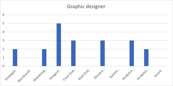 skills-designer.png