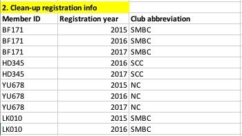 Clean-up registration info.jpg
