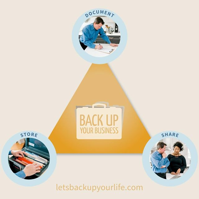 It's time for the big reveal! . Here is the Back Up Your Business™ Framework. 🔺 . It's the core of how we work with our clients. . Learn more about the Framework and its applications at @annetteadamska 's session at the NAPO 2019 Conference in Fort Worth, TX. . Back Up Your Business: Is it Ready for Anything? . Session number 2-4, on Friday, April 5th at 1:30pm. . We promise actionable steps, and leaving the room with some implementation already completed! . Bring your 💻or📱for our Implementation time. . Link for more session information in bio. . #napo #napo2019 #fortworth #tx #educationisbiggerintexas #educationisbiggerintx #conference #presentation #professionalorganizer #professionalorganizers #productivity #organizing #productivityconsultant #smallbusiness #conferencepresenter #naponc #education #lifelonglearner