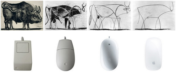 "An image used by the tech giant apple during an induction for new engineers and designers. This image is used to demonstrate simplification, by comparing the development of the apple mouse and the ""bull"" drawings of picasso."