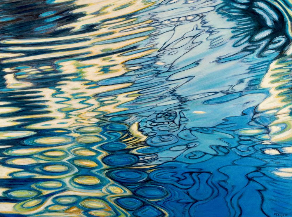 Surface Patterns