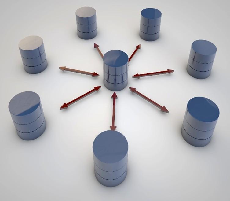 Shibui Data Model.jpg