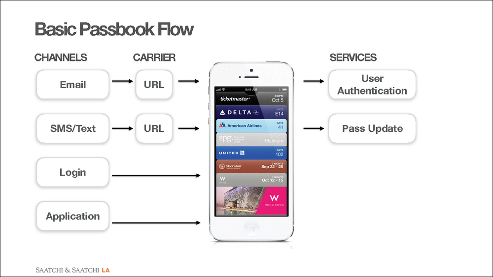 Passbook_Deck_Page_06.png