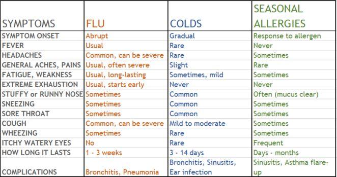 shchd column chart.JPG