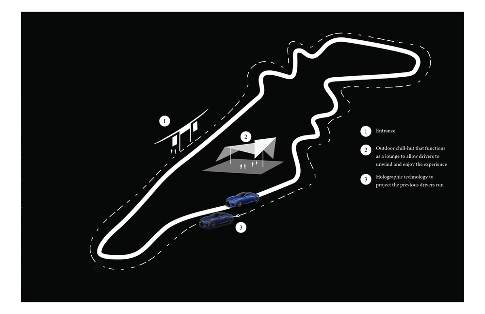 // TRACK EXPERIENCE : Drivers will endure a time based Tōge circuit. A hologram of the previous drivers run will replay along the side to amp up the competition.