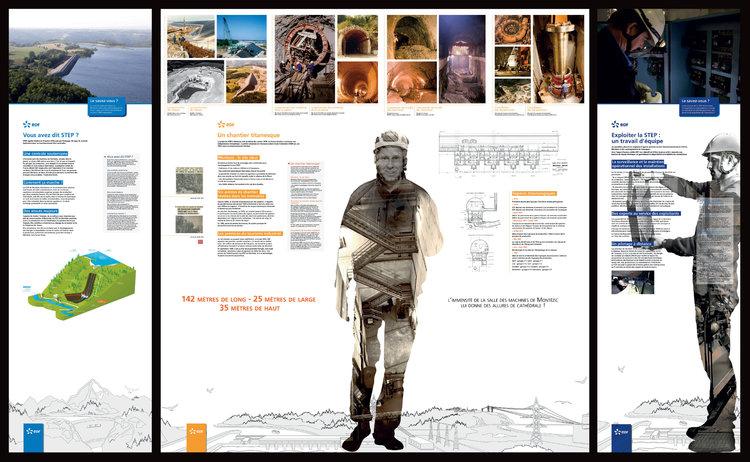 Edf Route De L Energie 2017 19 Amenagements Scenographiques