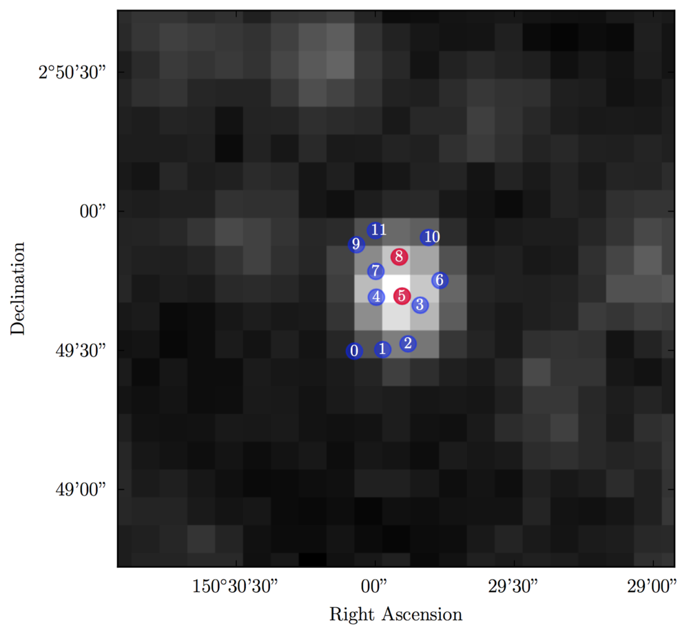 Upper right panel of Fig. 1 from Scudder et al. (2016), showing the source detected by Herschel in grayscale, and the possible counterparts in red & blue.  In red are the counterparts determined to be contributing.
