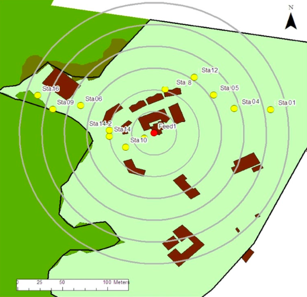 Figure 1. The Wilson Botanical Garden (light green) in Las Cruces Biological Station, Costa Rica.  Each circle represents a distance of 25m from the established feeding station (red). The additional feeding stations are denoted in yellow. Brown squares represent buildings and dark green represents primary forest.