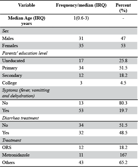 Table 1. Demographic and clinical information of study participants.