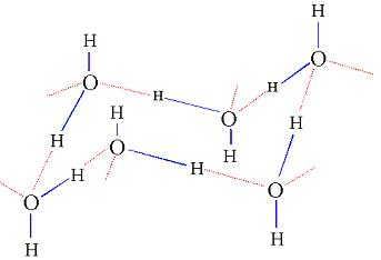 Figure 1. The structure of ice. Source: ibchem.com.