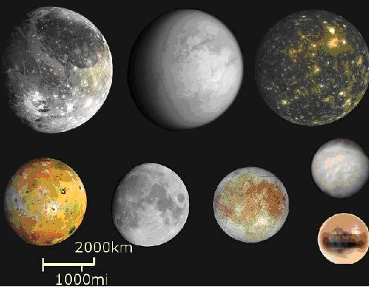 Figure 4. Sizing up Pluto: major satellites of various planets in the solar system. From left-top: Ganymede (Jupiter), Titan (Saturn), Callisto (Jupiter); from left-bottom Io (Jupiter), The Moon (Earth), Europa (Jupiter), Triton (Neptune), Pluto (lower). Image Credit: NASA Jet Propulation Laboratory