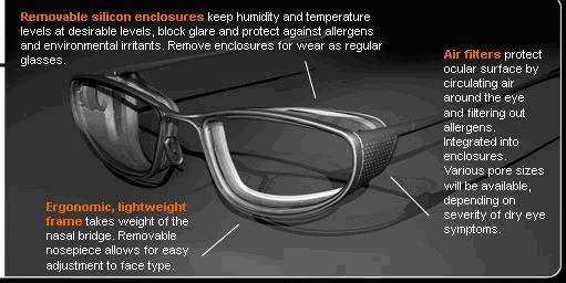 The Micro-environment glasses that help to prevent quick drying of eyes during computer use. (soon commercially available)