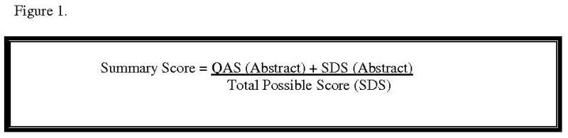 Figure 1. Calculation of Summary Score: Summary Score of each abstract is calculated as the sum of the Quality Assessment Score (QAS) and the Study Design Score (SDS) divided by the total possible score