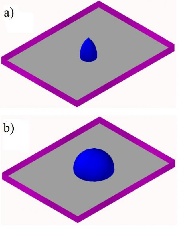 A droplet on a conductive surface (a) before and (b) after a voltage is applied.