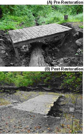 Figure 2A and 2B: Pictures of Smith's Run Pre-Restoration 6/15/2005 (A) Post-Restoration 9/13/2006 (B) -- SCEE, Phila, PA 19128
